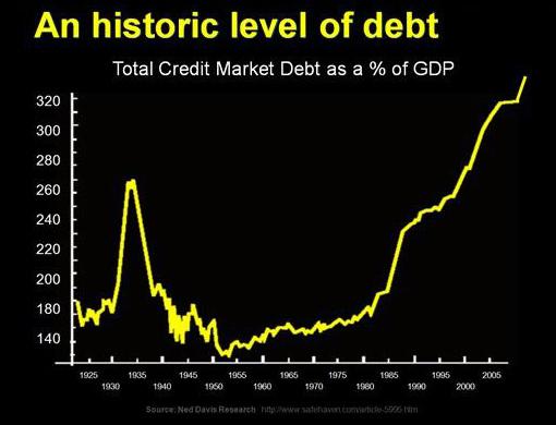 historic-debt
