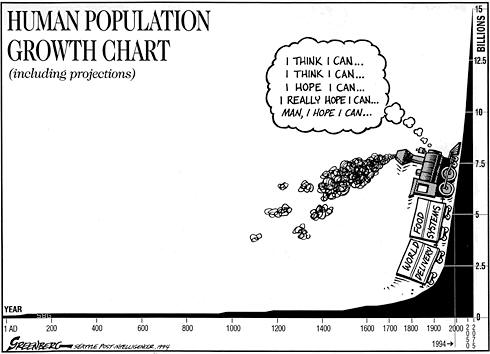 population_growth