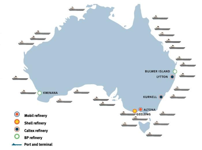 Australian Refineries